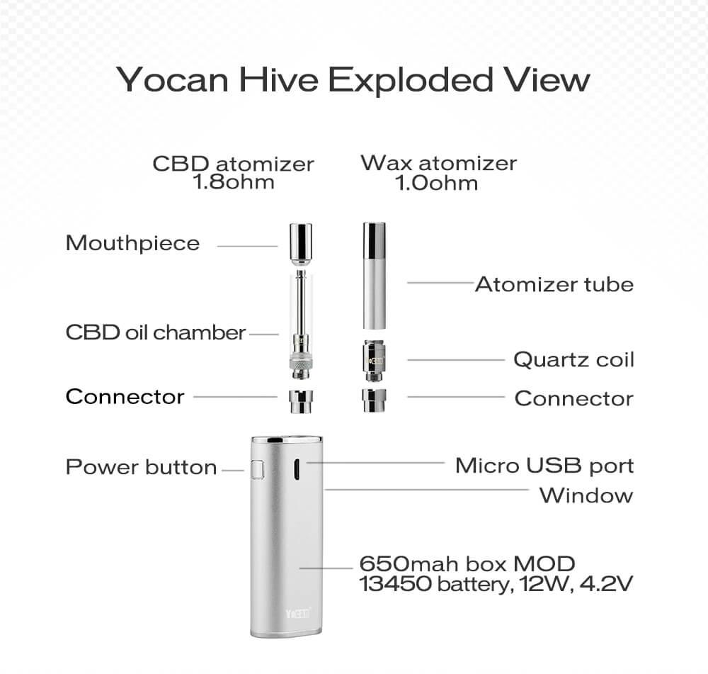 Yocan Hive Vaporizer Wax Pen & CBD oil Box Mod